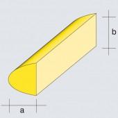 Balsa-Nasenleisten, symmetrische Profile