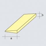 2 Balsa Endleisten symm. Profil, 10 x 50 mm (b/a), 1.000 mm